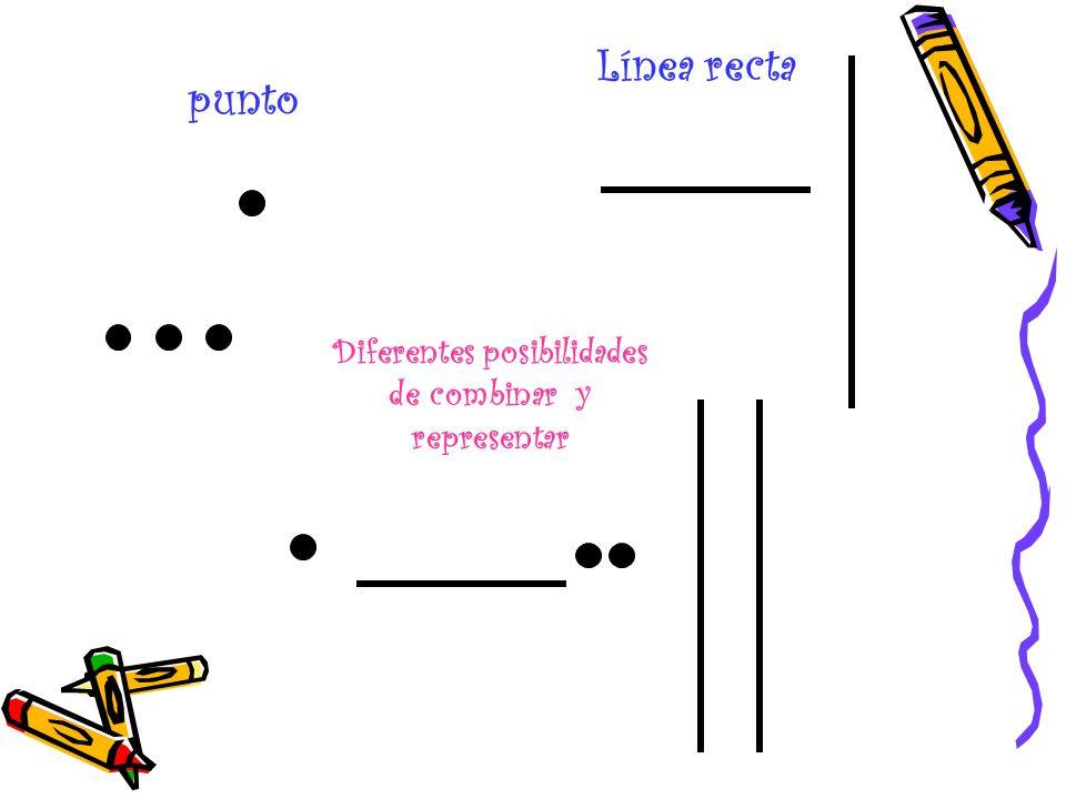 punto Línea recta Diferentes posibilidades de combinar y representar