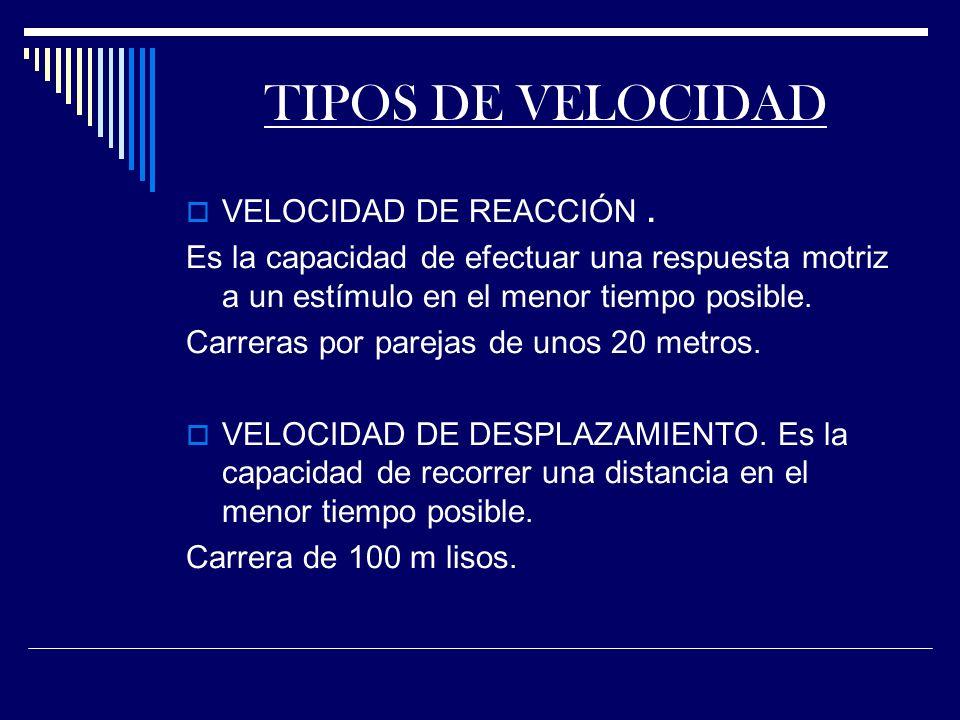 TIPOS DE VELOCIDAD VELOCIDAD DE REACCIÓN.