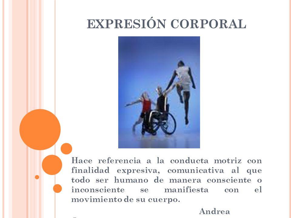 EXPRESIÓN CORPORAL Hace referencia a la conducta motriz con finalidad expresiva, comunicativa al que todo ser humano de manera consciente o inconscien