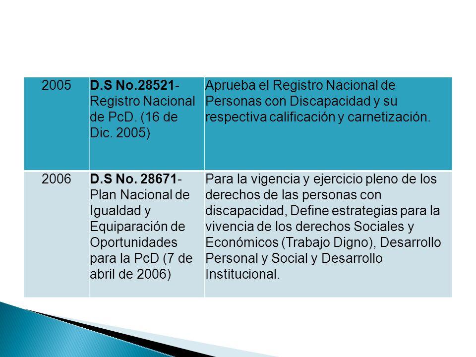 2005D.S No.28521- Registro Nacional de PcD. (16 de Dic. 2005) Aprueba el Registro Nacional de Personas con Discapacidad y su respectiva calificación y