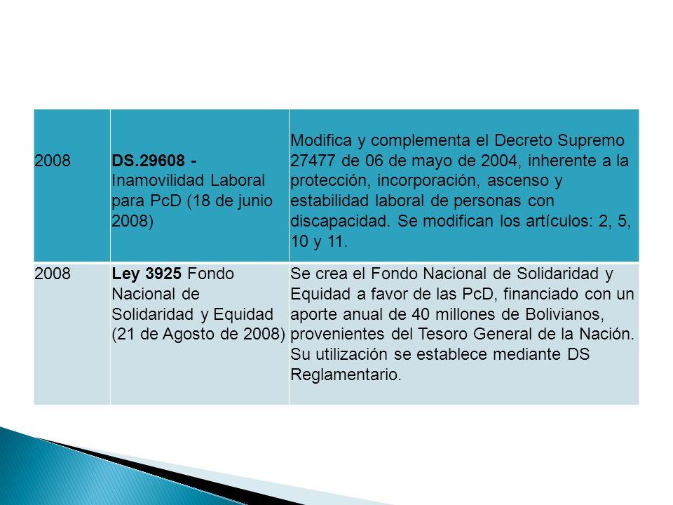 2008DS.29608 - Inamovilidad Laboral para PcD (18 de junio 2008) Modifica y complementa el Decreto Supremo 27477 de 06 de mayo de 2004, inherente a la