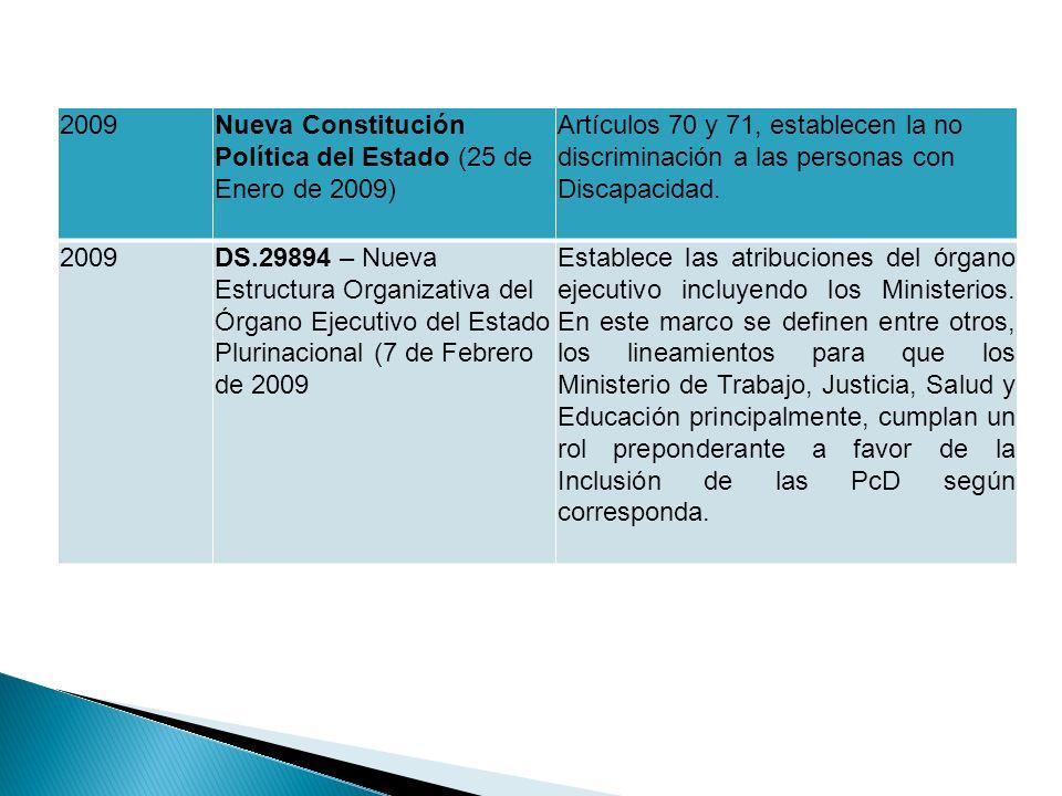 2009Nueva Constitución Política del Estado (25 de Enero de 2009) Artículos 70 y 71, establecen la no discriminación a las personas con Discapacidad. 2