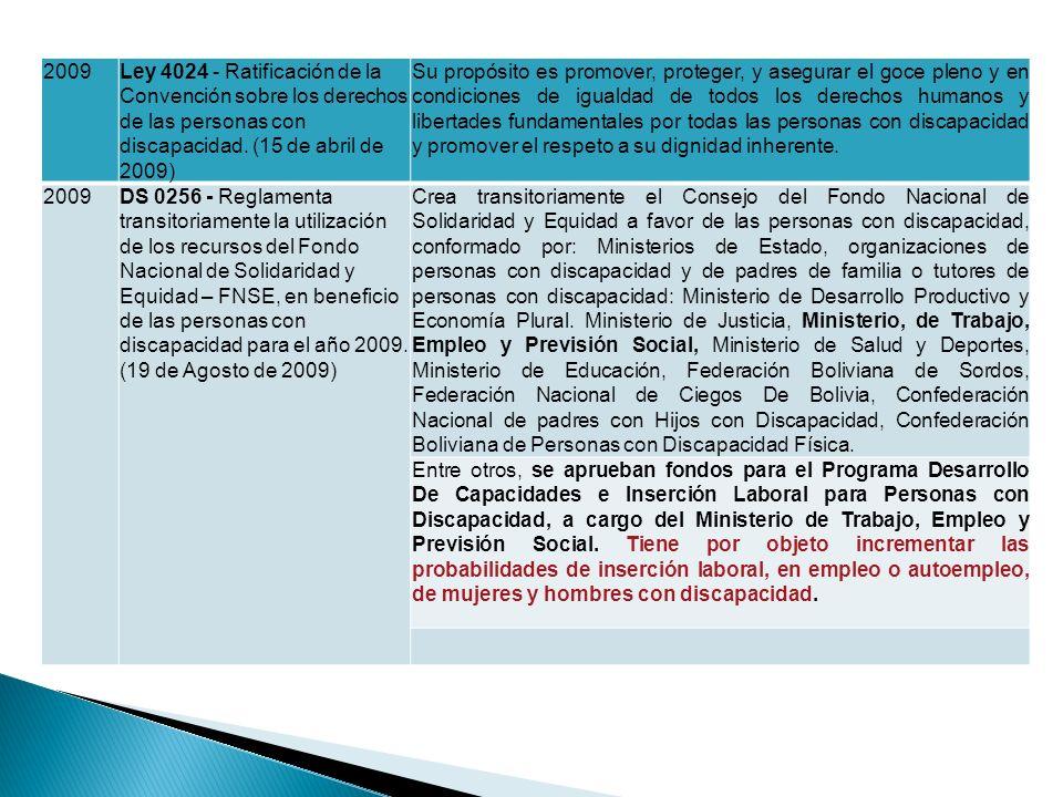 2009Ley 4024 - Ratificación de la Convención sobre los derechos de las personas con discapacidad. (15 de abril de 2009) Su propósito es promover, prot