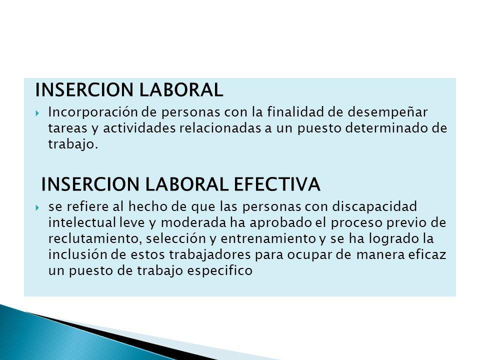 INSERCION LABORAL Incorporación de personas con la finalidad de desempeñar tareas y actividades relacionadas a un puesto determinado de trabajo. INSER