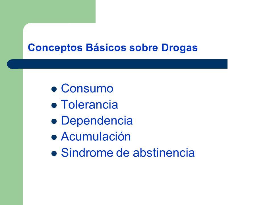 Conceptos Básicos sobre Drogas Consumo Tolerancia Dependencia Acumulación Sindrome de abstinencia