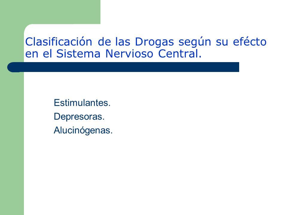 Clasificación de las Drogas según su efécto en el Sistema Nervioso Central.