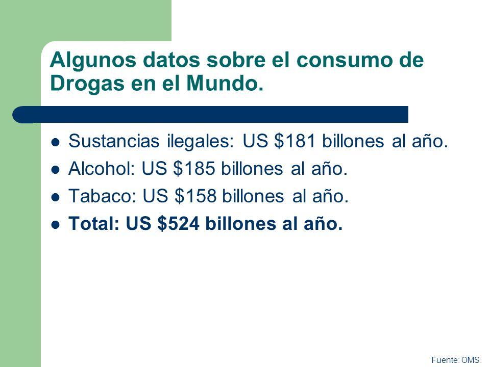 El 15% de las urgencias psiquiátricas y el 10% de las generales están relacionadas con el consumo de bebidas alcohólicas.
