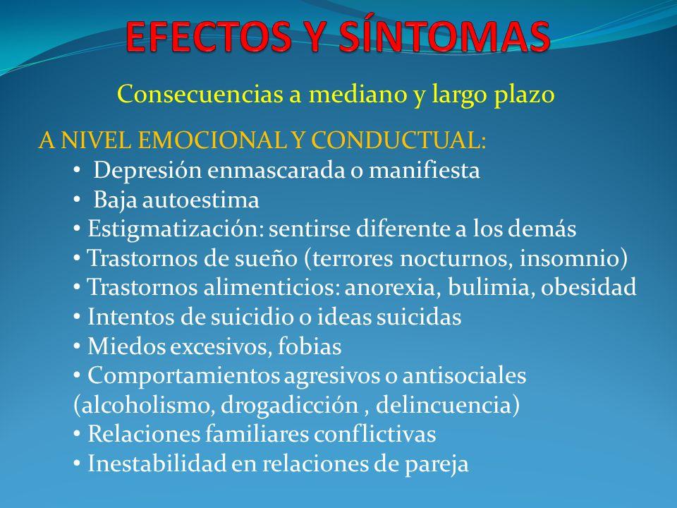 Consecuencias a mediano y largo plazo A NIVEL EMOCIONAL Y CONDUCTUAL: Depresión enmascarada o manifiesta Baja autoestima Estigmatización: sentirse dif