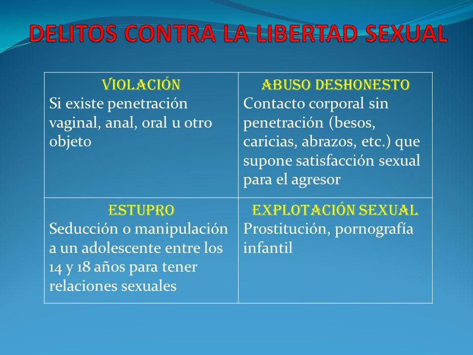 VIOLACIÓN Si existe penetración vaginal, anal, oral u otro objeto ABUSO DESHONESTO Contacto corporal sin penetración (besos, caricias, abrazos, etc.)