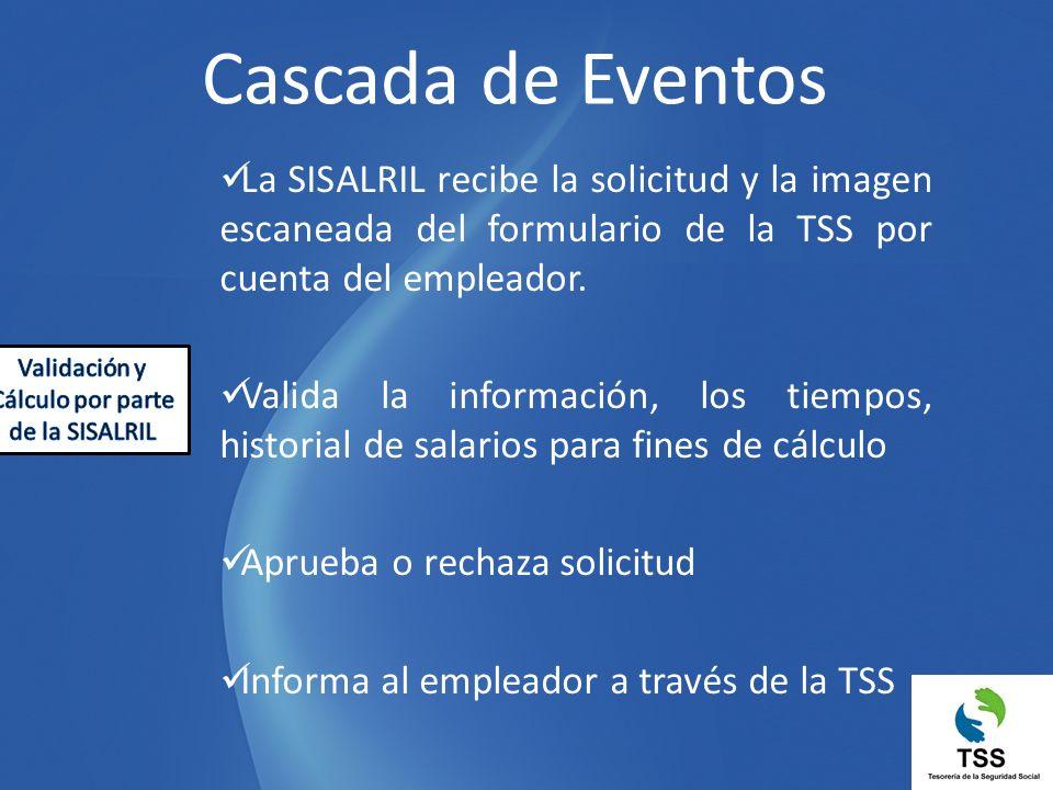 La SISALRIL recibe la solicitud y la imagen escaneada del formulario de la TSS por cuenta del empleador. Valida la información, los tiempos, historial