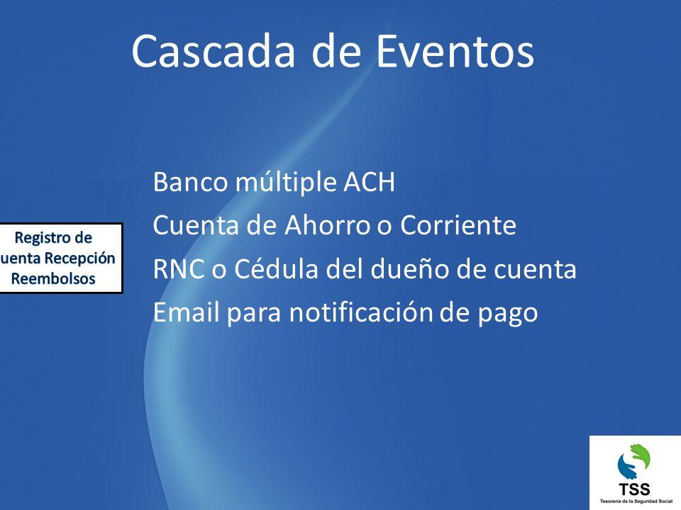 Banco múltiple ACH Cuenta de Ahorro o Corriente RNC o Cédula del dueño de cuenta Email para notificación de pago Cascada de Eventos