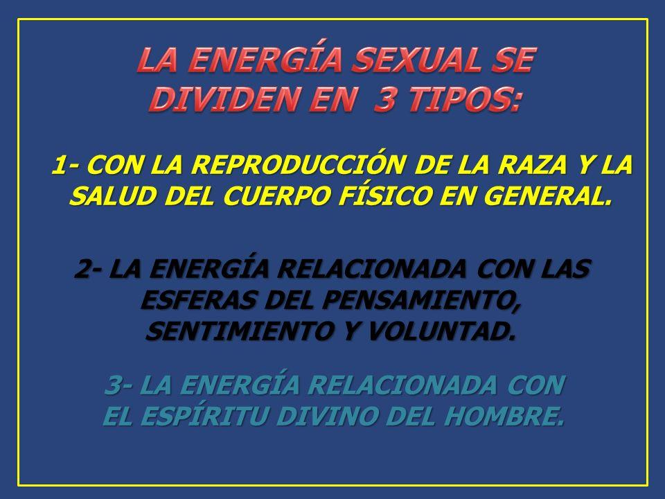 1- CON LA REPRODUCCIÓN DE LA RAZA Y LA SALUD DEL CUERPO FÍSICO EN GENERAL. 2- LA ENERGÍA RELACIONADA CON LAS ESFERAS DEL PENSAMIENTO, SENTIMIENTO Y VO