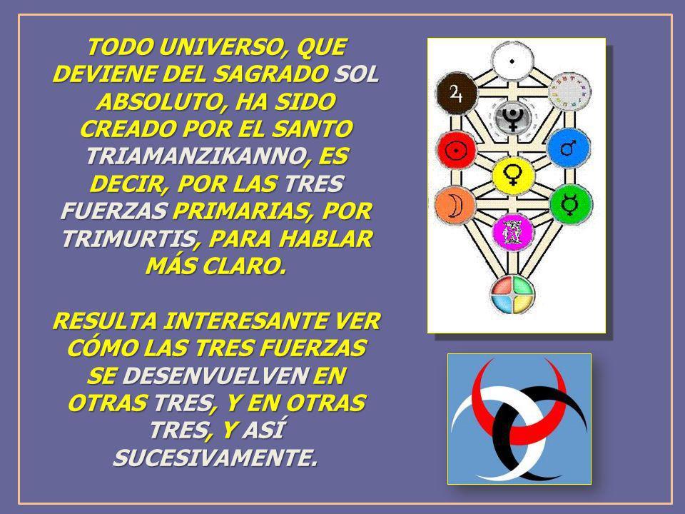 TODO UNIVERSO, QUE DEVIENE DEL SAGRADO SOL ABSOLUTO, HA SIDO CREADO POR EL SANTO TRIAMANZIKANNO, ES DECIR, POR LAS TRES FUERZAS PRIMARIAS, POR TRIMURT