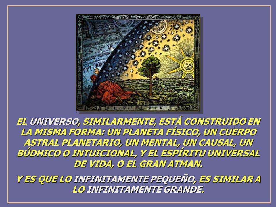 EL UNIVERSO, SIMILARMENTE, ESTÁ CONSTRUIDO EN LA MISMA FORMA: UN PLANETA FÍSICO, UN CUERPO ASTRAL PLANETARIO, UN MENTAL, UN CAUSAL, UN BÚDHICO O INTUI
