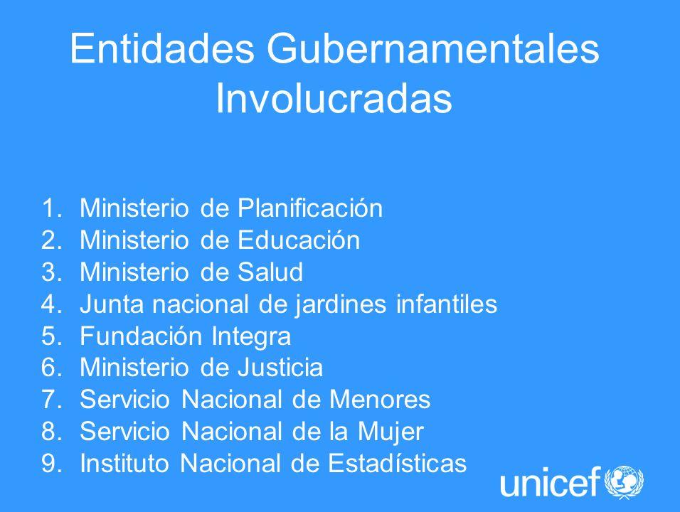 Entidades Gubernamentales Involucradas 1.Ministerio de Planificación 2.Ministerio de Educación 3.Ministerio de Salud 4.Junta nacional de jardines infa