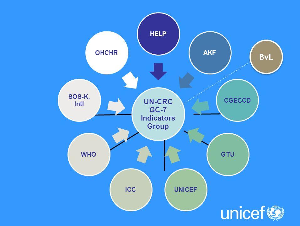 UN-CRC GC-7 Indicators Group HELPAKFCGECCDGTUUNICEFICCWHO SOS-K. Intl OHCHR BvL