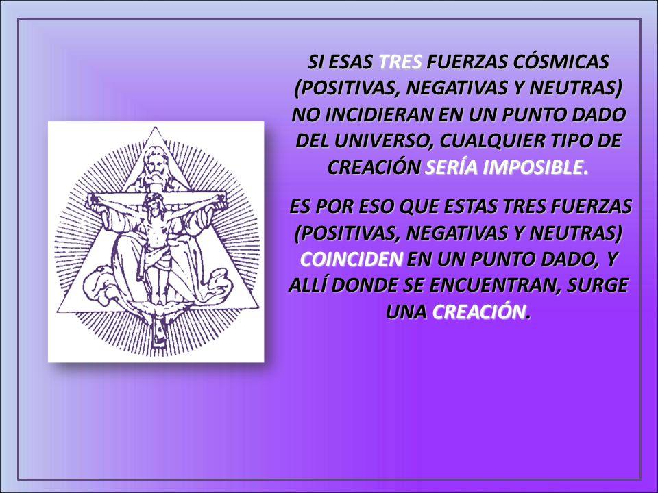 SI ESAS TRES FUERZAS CÓSMICAS (POSITIVAS, NEGATIVAS Y NEUTRAS) NO INCIDIERAN EN UN PUNTO DADO DEL UNIVERSO, CUALQUIER TIPO DE CREACIÓN SERÍA IMPOSIBLE