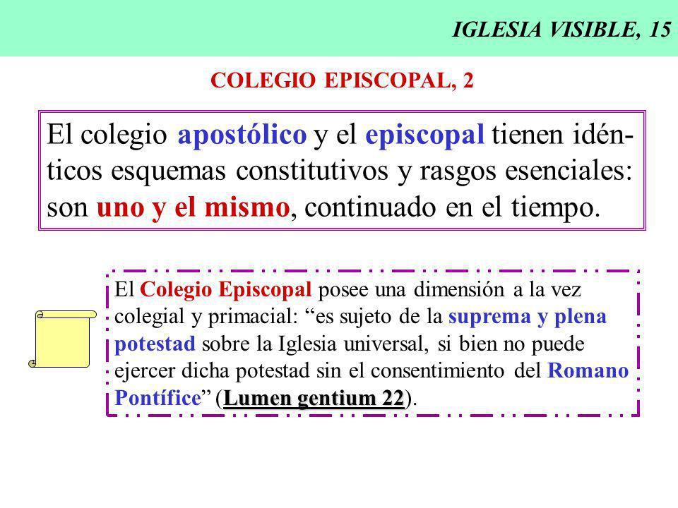 IGLESIA VISIBLE, 15 COLEGIO EPISCOPAL, 2 El colegio apostólico y el episcopal tienen idén- ticos esquemas constitutivos y rasgos esenciales: son uno y
