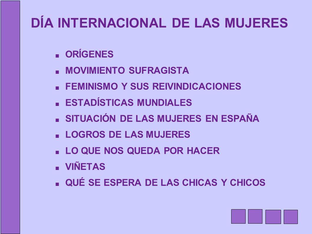 DÍA INTERNACIONAL DE LAS MUJERES ORÍGENES MOVIMIENTO SUFRAGISTA FEMINISMO Y SUS REIVINDICACIONES ESTADÍSTICAS MUNDIALES SITUACIÓN DE LAS MUJERES EN ES