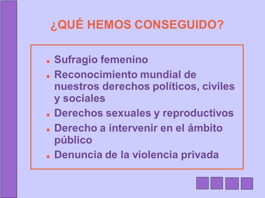 ¿QUÉ HEMOS CONSEGUIDO? Sufragio femenino Reconocimiento mundial de nuestros derechos políticos, civiles y sociales Derechos sexuales y reproductivos D