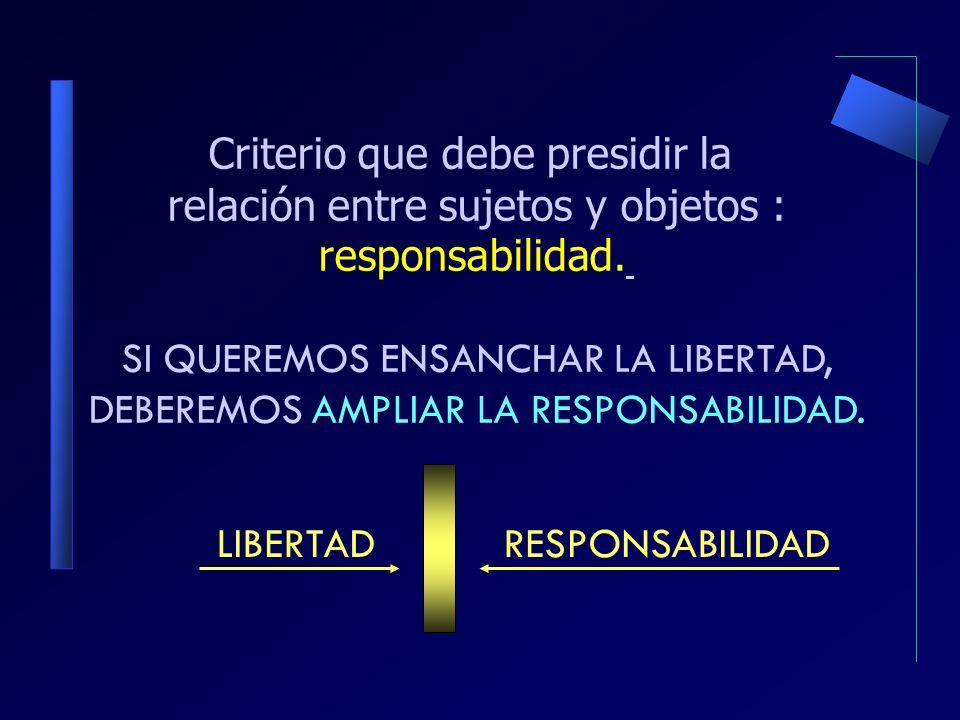 LIBERTAD RESPONSABILIDAD Criterio que debe presidir la relación entre sujetos y objetos : responsabilidad.