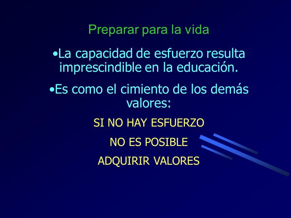 Preparar para la vida La capacidad de esfuerzo resulta imprescindible en la educación.