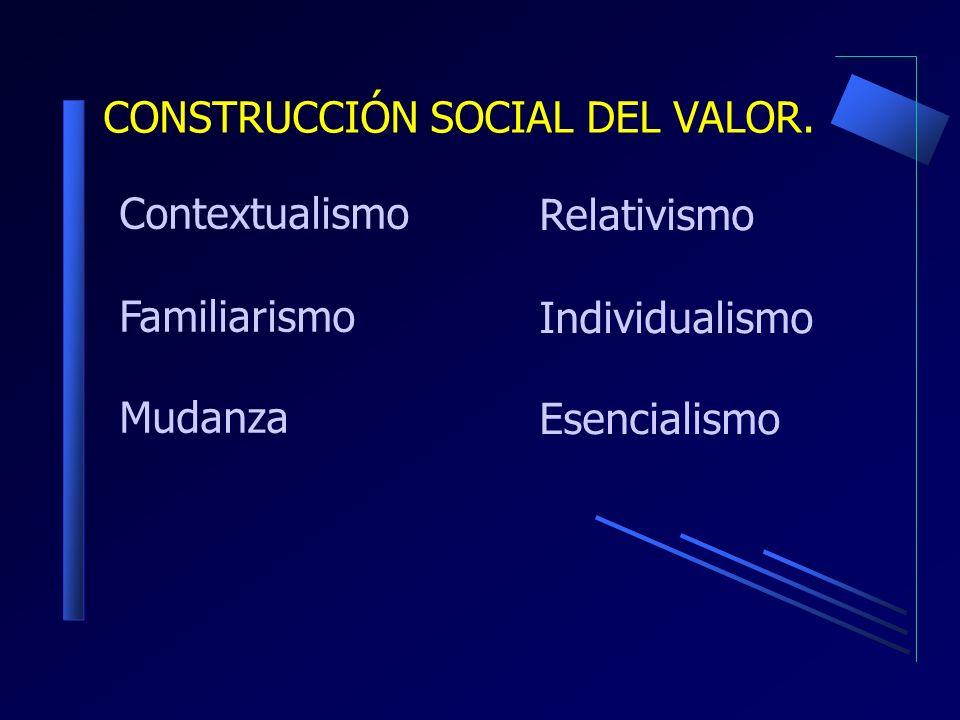 Contextualismo Familiarismo Mudanza CONSTRUCCIÓN SOCIAL DEL VALOR.