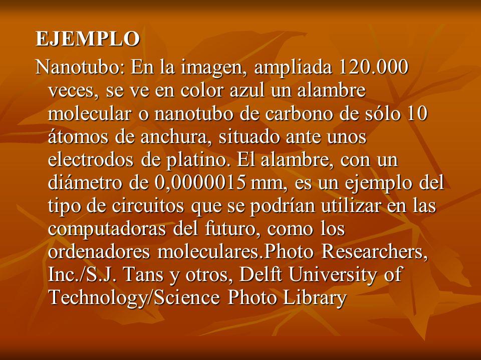 EJEMPLO EJEMPLO Nanotubo: En la imagen, ampliada 120.000 veces, se ve en color azul un alambre molecular o nanotubo de carbono de sólo 10 átomos de anchura, situado ante unos electrodos de platino.