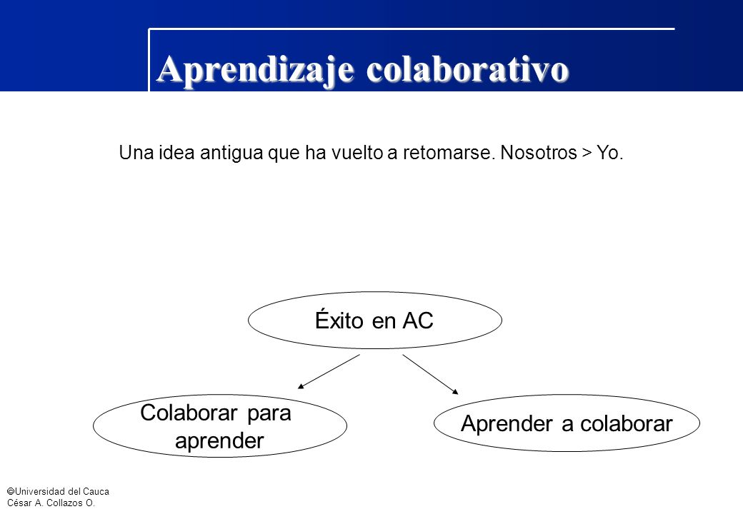 Universidad del Cauca César A. Collazos O. Una idea antigua que ha vuelto a retomarse. Nosotros > Yo. Colaborar para aprender Aprender a colaborar Éxi