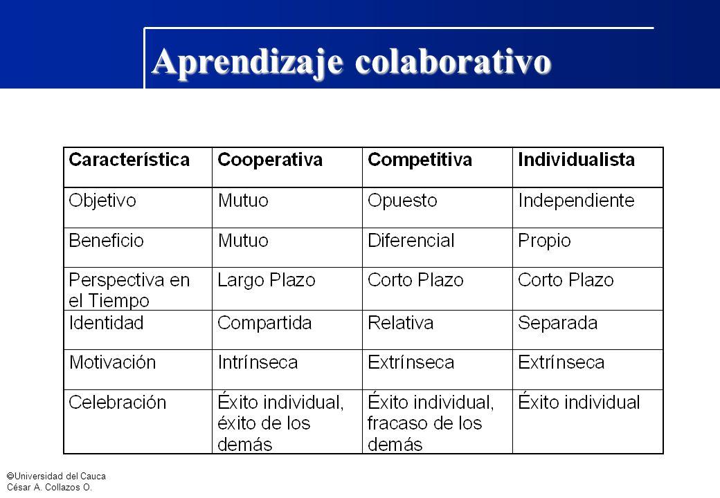 Universidad del Cauca César A. Collazos O. Aprendizaje colaborativo
