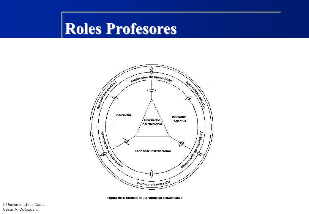 Universidad del Cauca César A. Collazos O. Roles Profesores