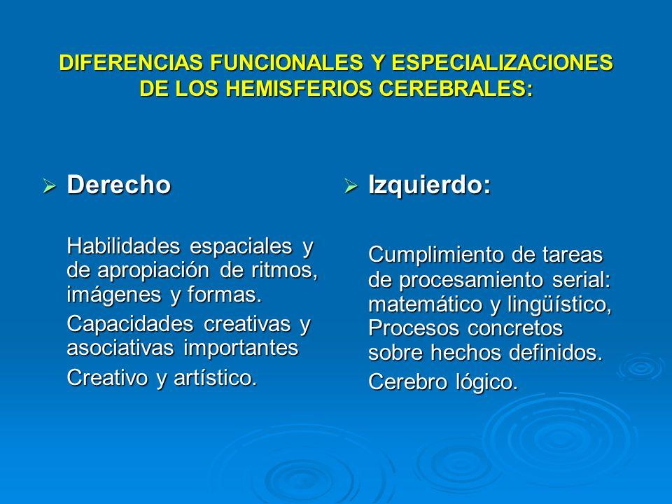DIFERENCIAS FUNCIONALES Y ESPECIALIZACIONES DE LOS HEMISFERIOS CEREBRALES: Derecho Derecho Habilidades espaciales y de apropiación de ritmos, imágenes