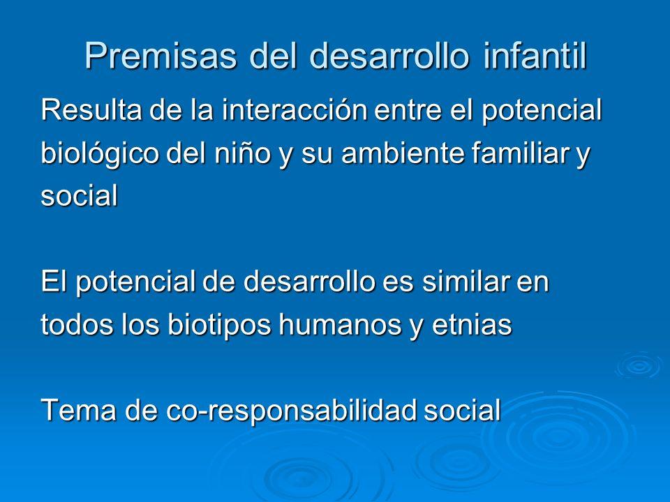 Premisas del desarrollo infantil Resulta de la interacción entre el potencial biológico del niño y su ambiente familiar y social El potencial de desar
