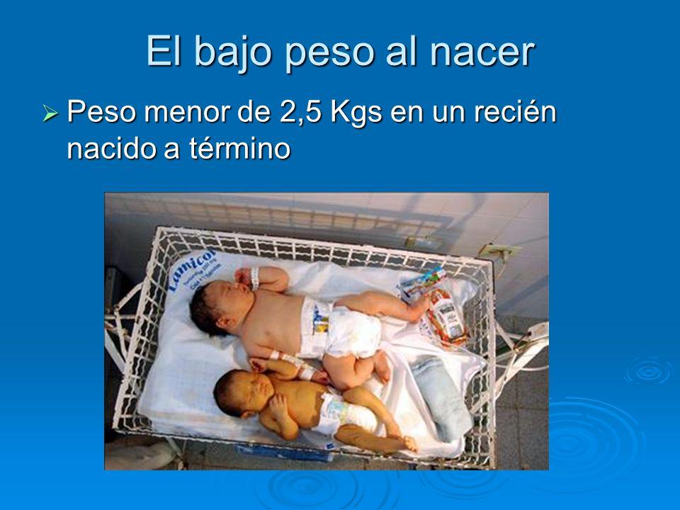 El bajo peso al nacer Peso menor de 2,5 Kgs en un recién nacido a término Peso menor de 2,5 Kgs en un recién nacido a término