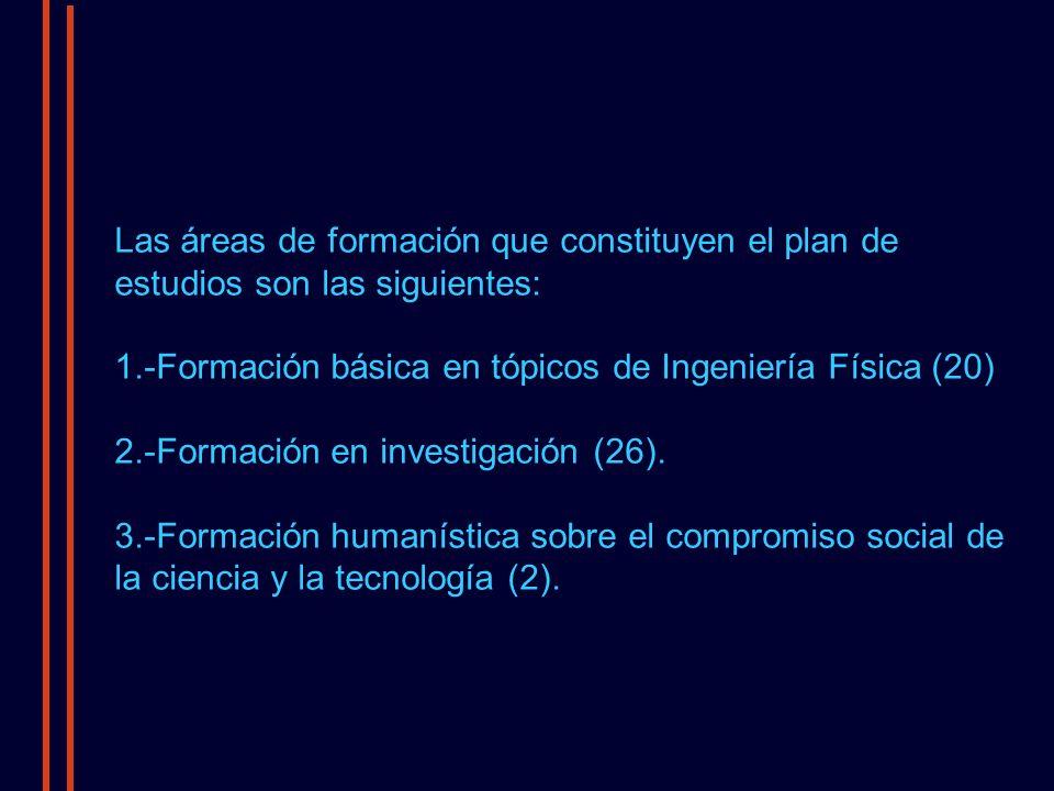 Las áreas de formación que constituyen el plan de estudios son las siguientes: 1.-Formación básica en tópicos de Ingeniería Física (20) 2.-Formación en investigación (26).
