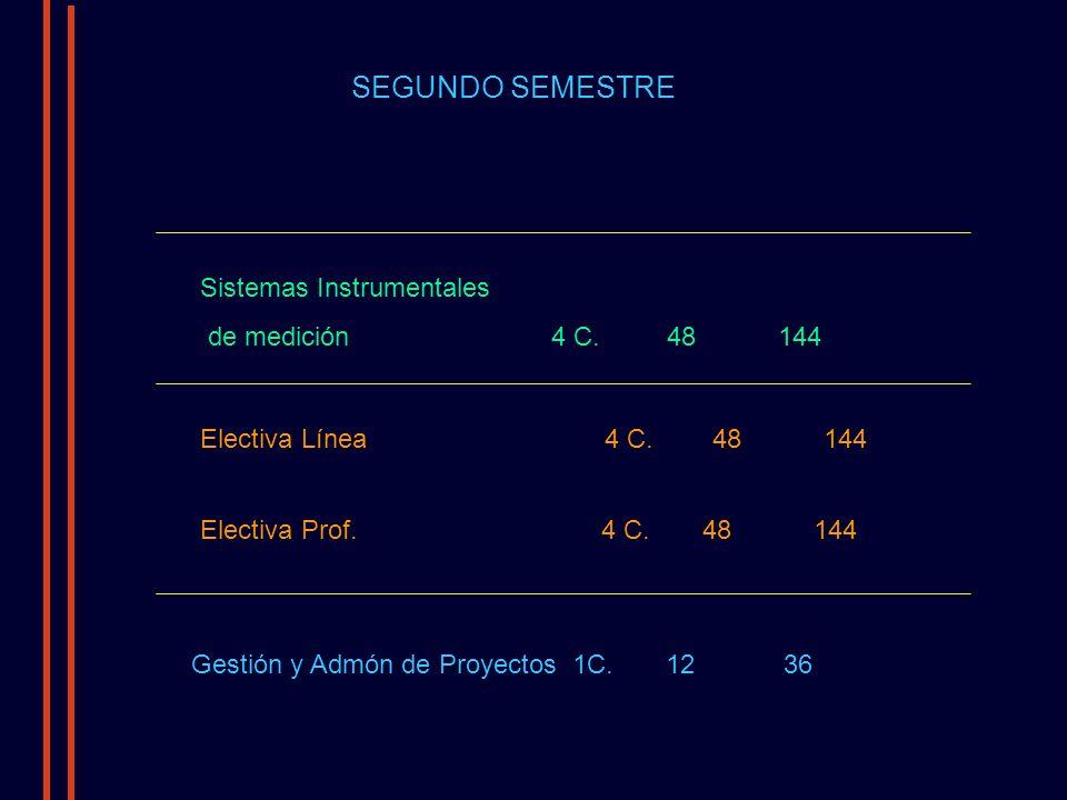 SEGUNDO SEMESTRE Sistemas Instrumentales de medición 4 C.
