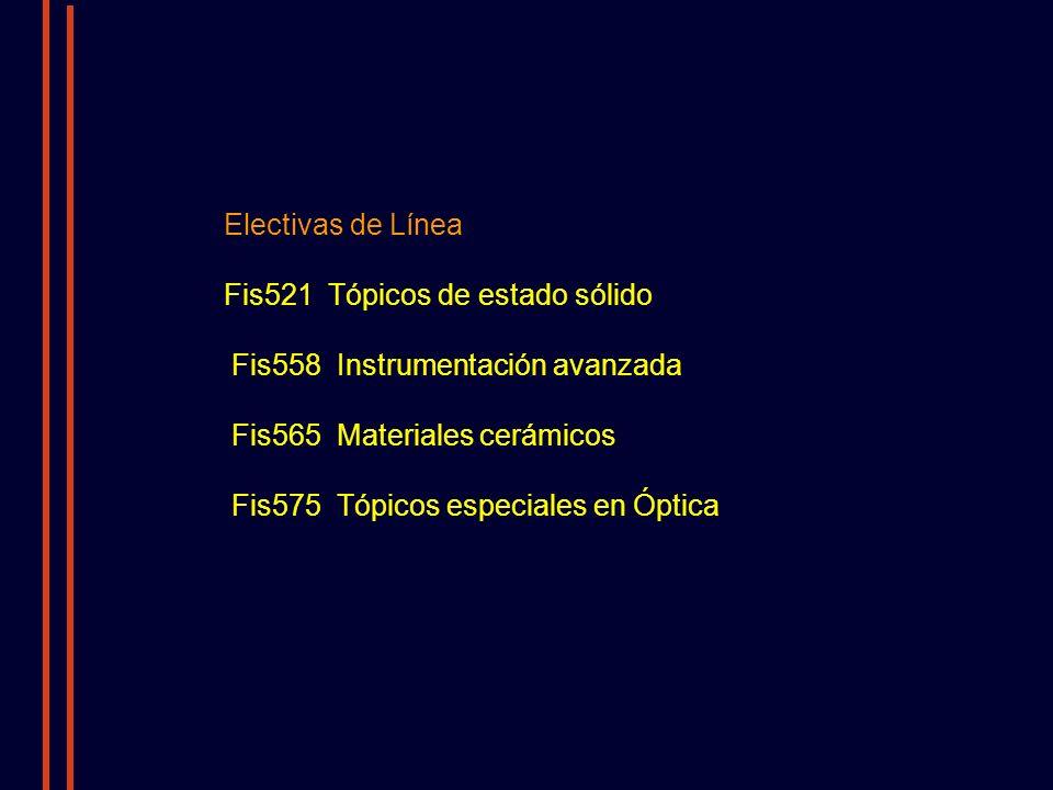 Electivas de Línea Fis521 Tópicos de estado sólido Fis558 Instrumentación avanzada Fis565 Materiales cerámicos Fis575 Tópicos especiales en Óptica