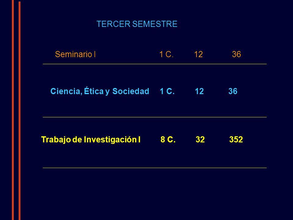 TERCER SEMESTRE Seminario I 1 C. 12 36 Trabajo de Investigación I 8 C.