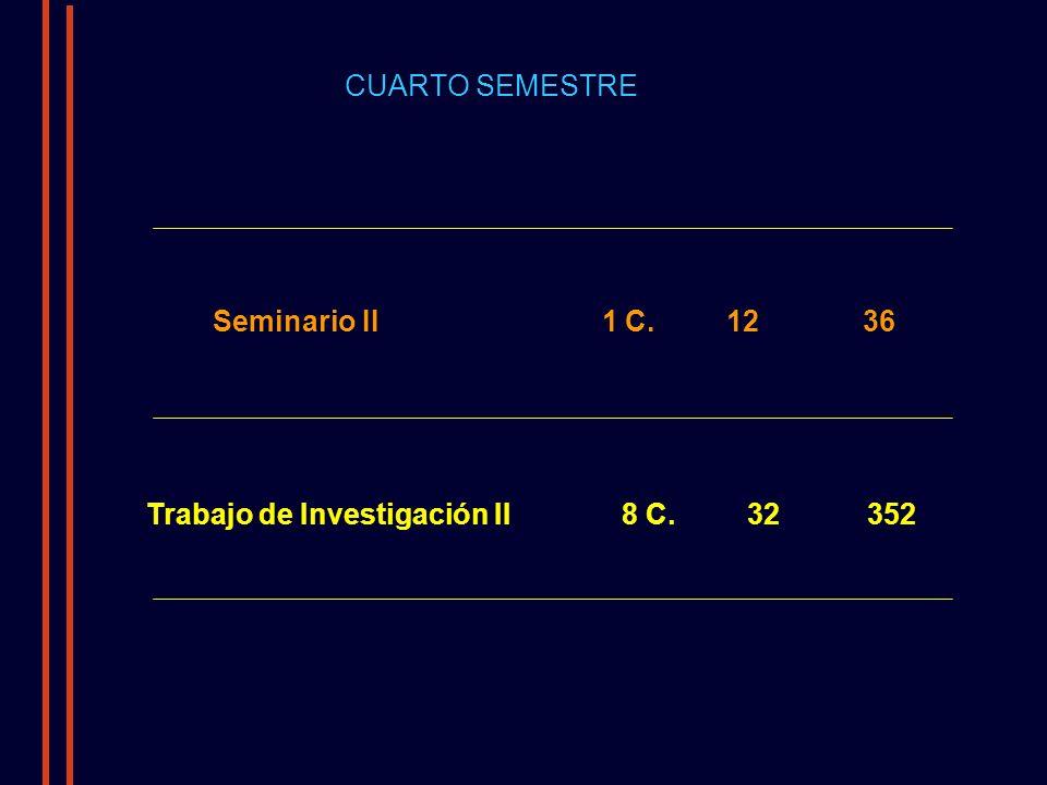 CUARTO SEMESTRE Trabajo de Investigación II 8 C. 32 352 Seminario II 1 C. 12 36