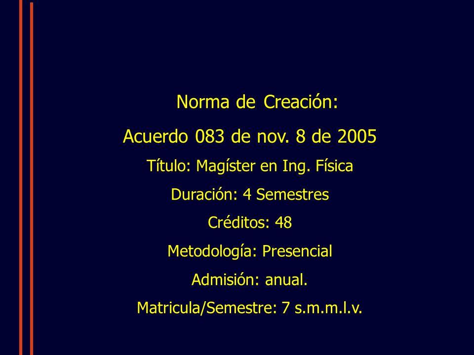 Norma de Creación: Acuerdo 083 de nov. 8 de 2005 Título: Magíster en Ing.