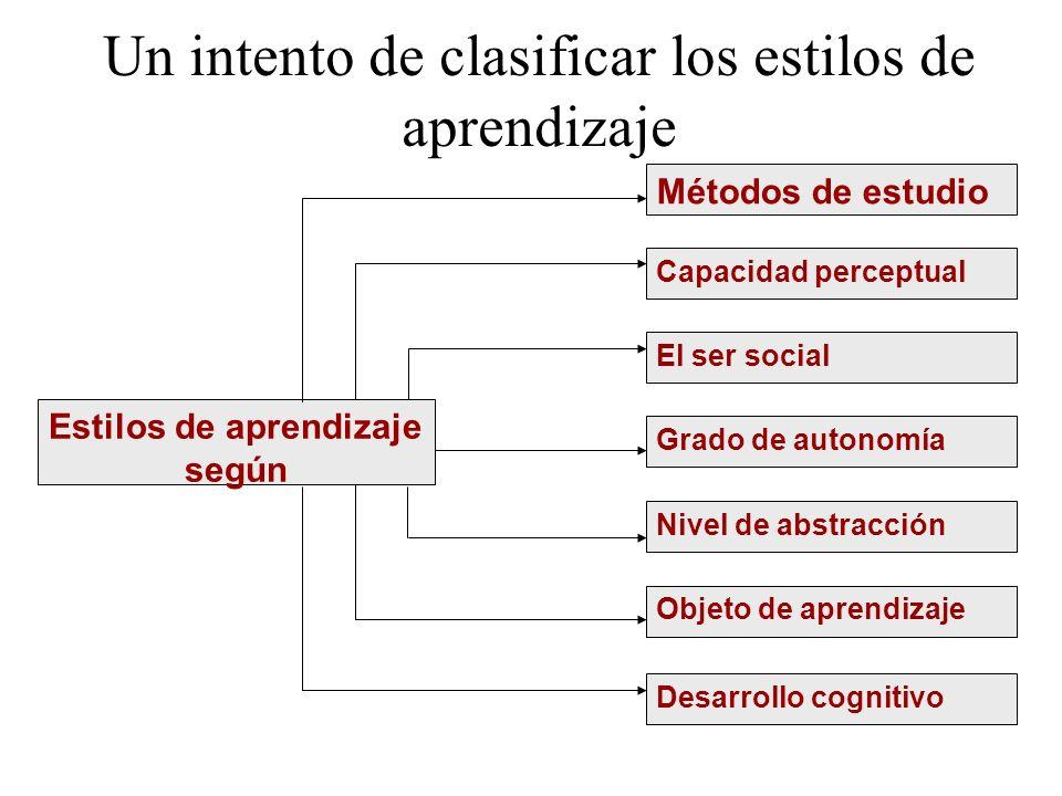 Un intento de clasificar los estilos de aprendizaje Desarrollo cognitivo Métodos de estudio Estilos de aprendizaje según El ser social Capacidad perce