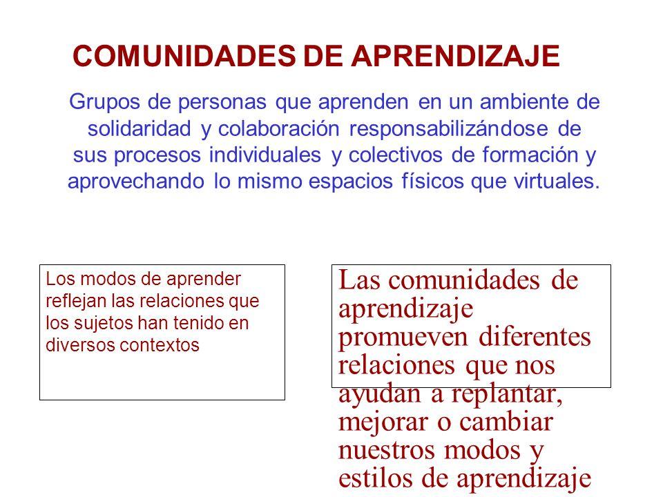 Grupos de personas que aprenden en un ambiente de solidaridad y colaboración responsabilizándose de sus procesos individuales y colectivos de formació