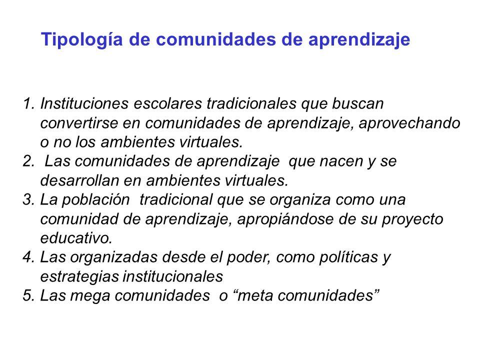 1.Instituciones escolares tradicionales que buscan convertirse en comunidades de aprendizaje, aprovechando o no los ambientes virtuales. 2. Las comuni