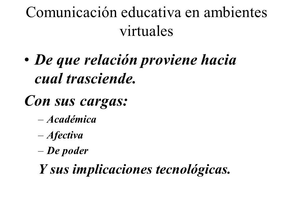 Comunicación educativa en ambientes virtuales De que relación proviene hacia cual trasciende. Con sus cargas: –Académica –Afectiva –De poder Y sus imp