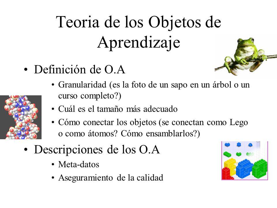 Teoria de los Objetos de Aprendizaje Definición de O.A Granularidad (es la foto de un sapo en un árbol o un curso completo?) Cuál es el tamaño más ade