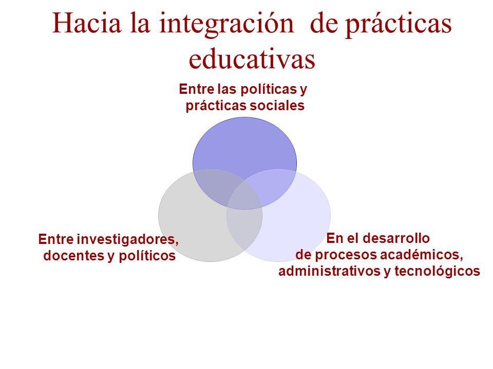 Hacia la integración de prácticas educativas Entre las políticas y prácticas sociales En el desarrollo de procesos académicos, administrativos y tecno