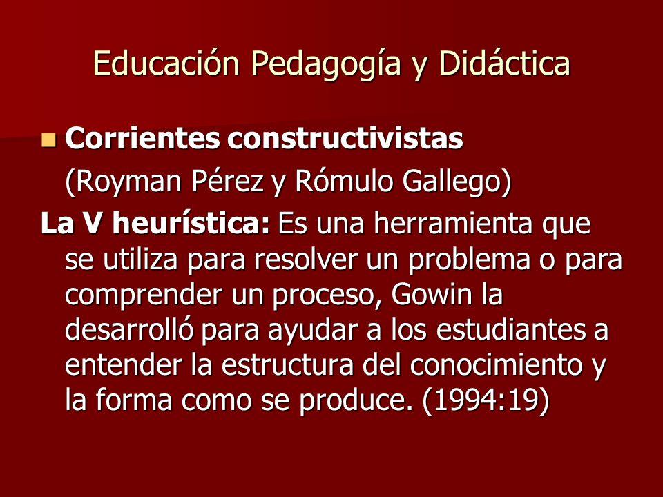 Educación Pedagogía y Didáctica Corrientes constructivistas Corrientes constructivistas (Royman Pérez y Rómulo Gallego) La V heurística: Es una herram