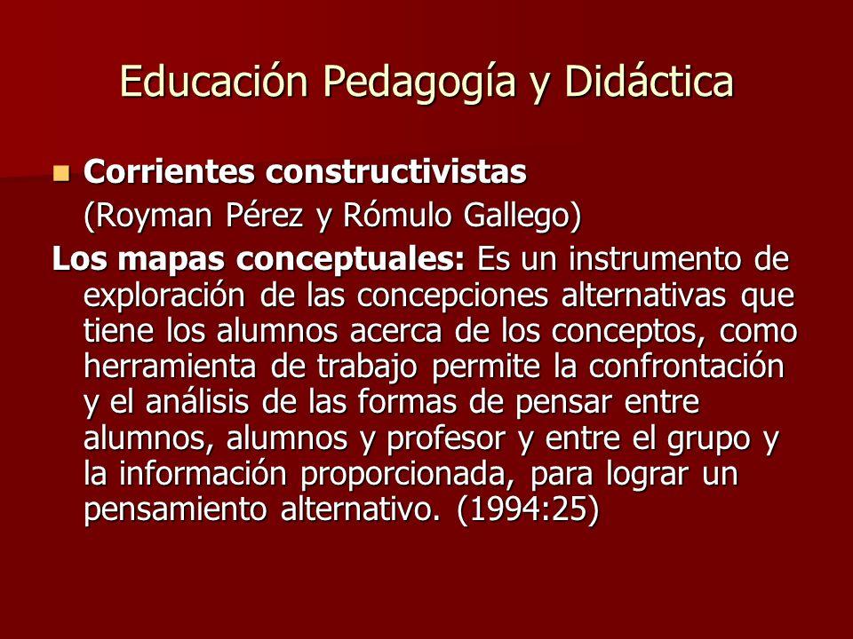 Educación Pedagogía y Didáctica Corrientes constructivistas Corrientes constructivistas (Royman Pérez y Rómulo Gallego) Los mapas conceptuales: Es un