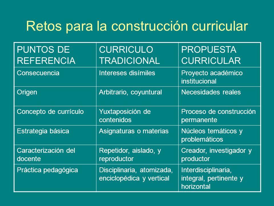 Retos para la construcción curricular PUNTOS DE REFERENCIA CURRICULO TRADICIONAL PROPUESTA CURRICULAR ConsecuenciaIntereses disímilesProyecto académic