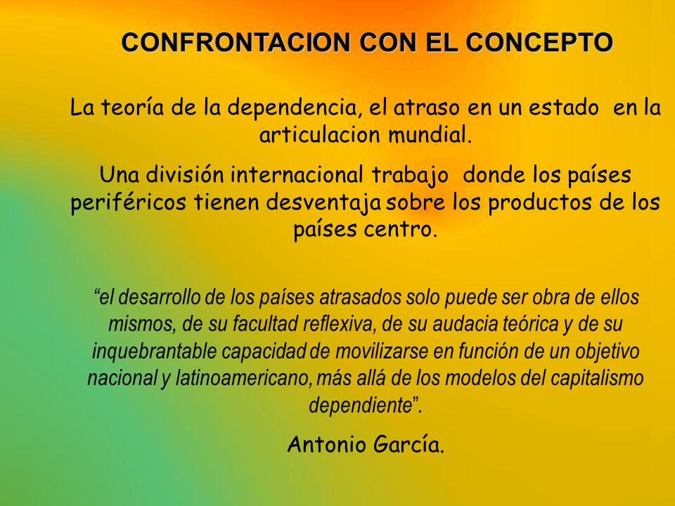 CONFRONTACION CON EL CONCEPTO CONFRONTACION CON EL CONCEPTO La teoría de la dependencia, el atraso en un estado en la articulacion mundial. Una divisi